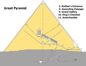Inside Great Pyramid Map